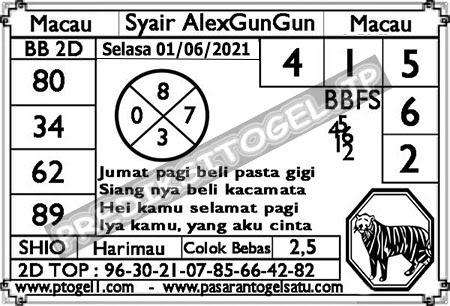 Syair Alexgungun Togel Macau Selasa 01 Juni 2021