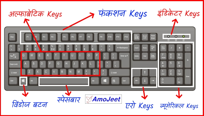 Computer-keyboard-with-showing-all-keyboard-keys-name