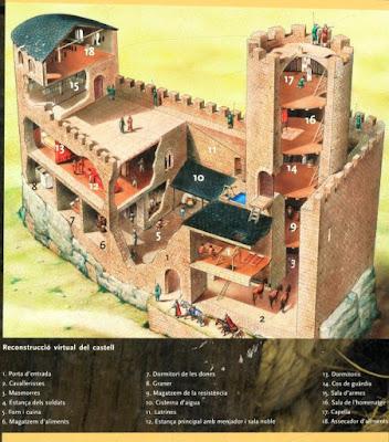 Distribucion interior del Castell de Mur