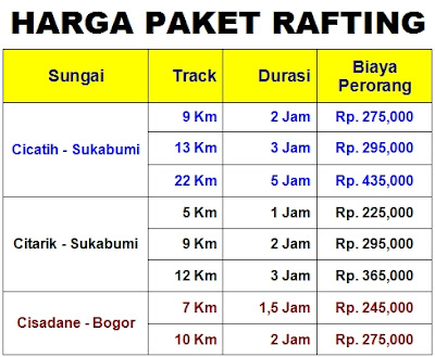 Harga Paket Rafting Citarik, Cicatih, Cisadane