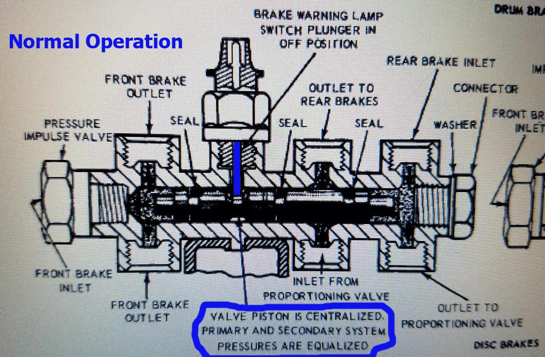 Fixing The Truck Again  1969 Ford Mustang Bizarre Braking