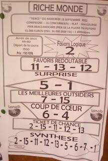 Pronostics quinté pmu Mercredi Paris-Turf-100 % 15/09/2021