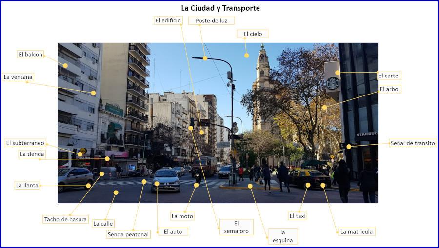 Spaanse woorden in de stad