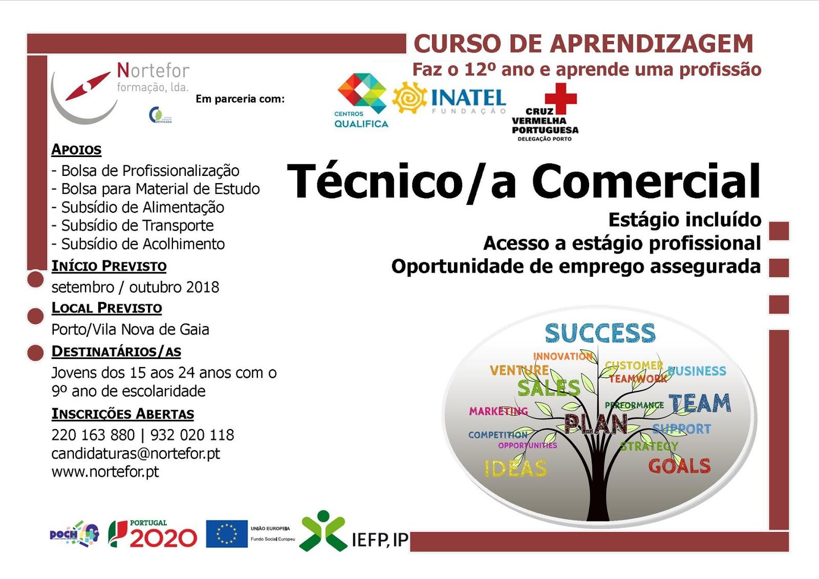 Curso financiado de técnico comercial no Porto