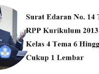 RPP Kurikulum 2013 Kelas 4 Tema 6 Hingga Tema 9 Cukup 1 Lembar