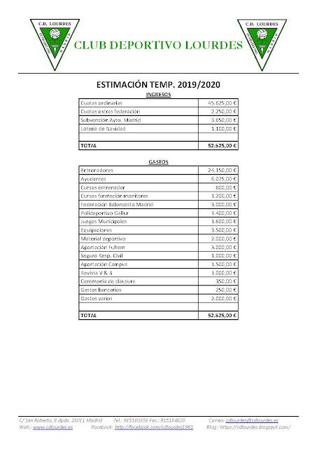 ESTIMACION TEMPORADA 2019/2020