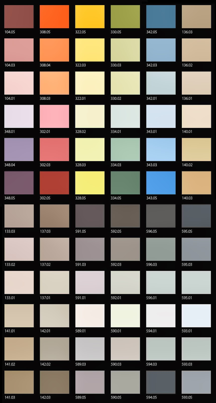Tabella Colori Sikkens Ral mobili lavelli: gamma colori per pareti