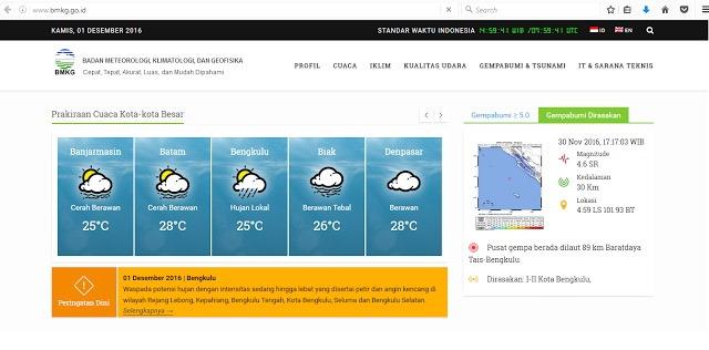 Cuaca Jelang Aksi 212 Disebut Netizen Layaknya Malam Lailatul Qadar