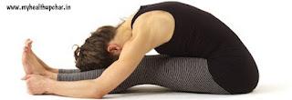 Motapa kam karney K liye Paschimotatsana yoga karey