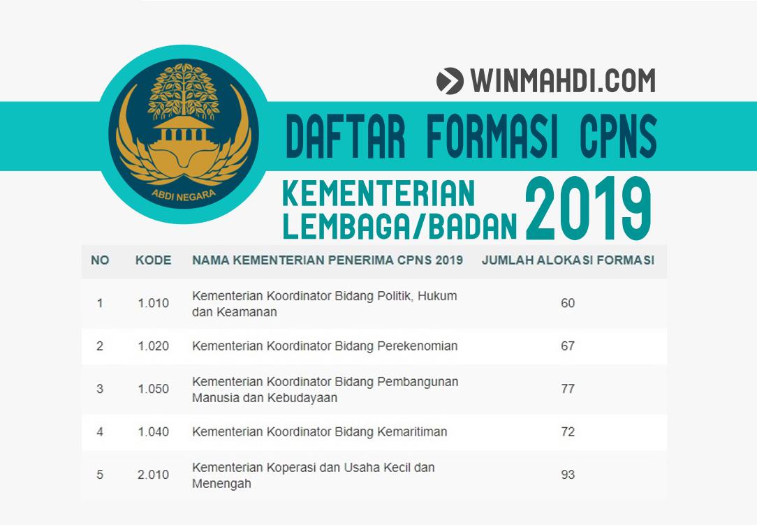 Daftar Formasi CPNS 2019 Kementerian dan Lembaga