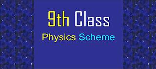 9th Class Physics Pairing Scheme