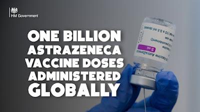 290721 1 billion astrazeneca doses administered globally
