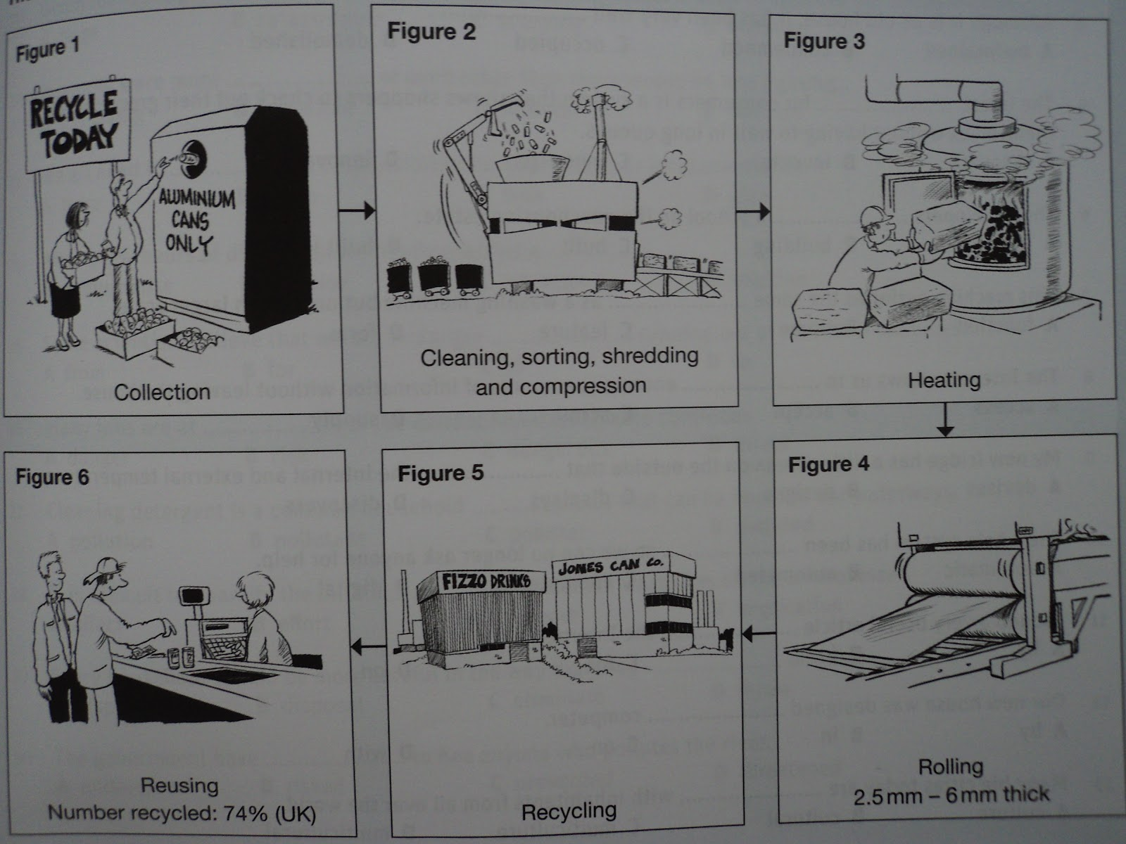 Diagram For 5 Gum 13 Pin Trailer Plug Wiring Express Teach Learn English Online May 2012