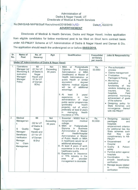 Recruitment of Various posts in DMHS, Dadra & Nagar Haveli(7 posts)