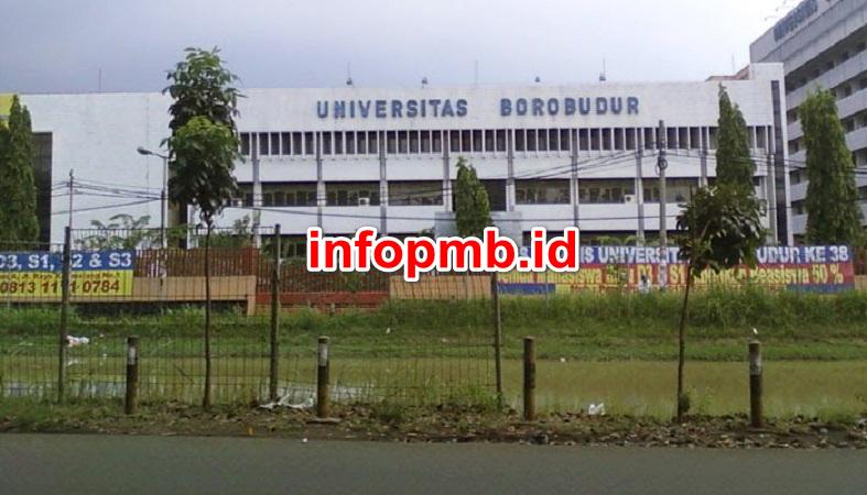 Jadwal Penerimaan Mahasiswa Baru (UT) Universitas Borobudur