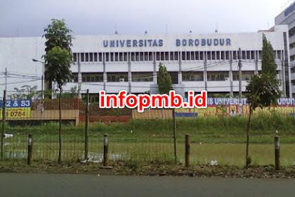 Pendaftaran Mahasiswa Baru Universitas Borobudur 2021-2022
