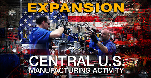 Expansion of Manufacturing Activity in Central U.S. Quickens in July Despite Surge in Cases