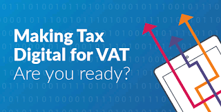 Best Software For Making Tax Digital In 2021