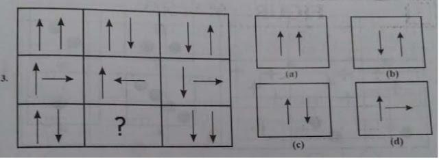 general intelligence book,figure matrix non verbal reasoning