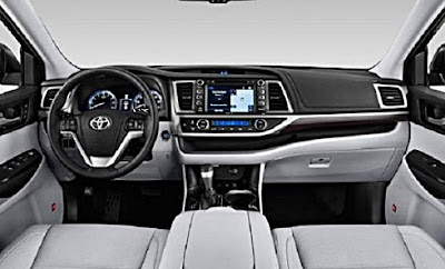 2018 Toyota Kluger Changes
