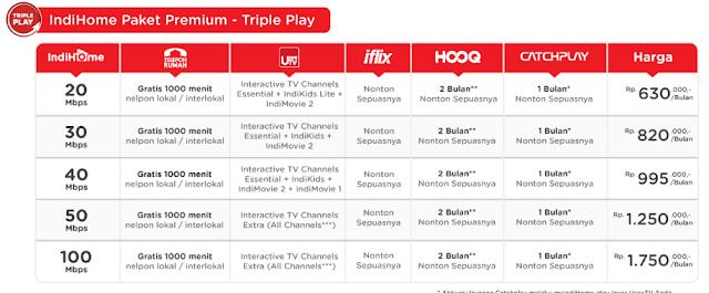 biaya pasang indihome 100mbps termasuk internet kabel, tv kabel, hooq, iflix, dan gratis nelpon 1000 menit
