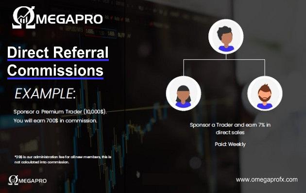 OmegaPro Direct Sales Bonus