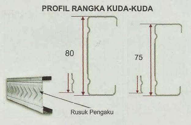 Harga Baja Ringan Kencana Di Semarang Produk Bangunan Rangka Atap Truss