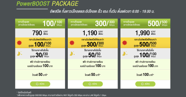AIS PowerBOOST Package