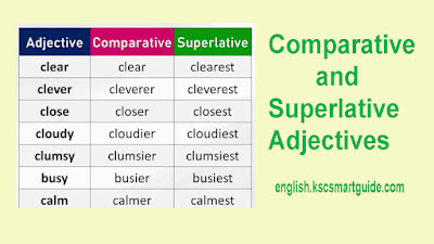 Comparative-and-Superlative-Adjectives