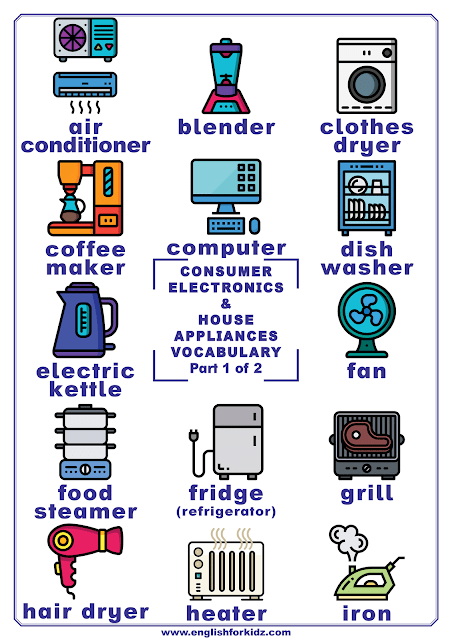 House appliances vocabulary - printable poster for English learners