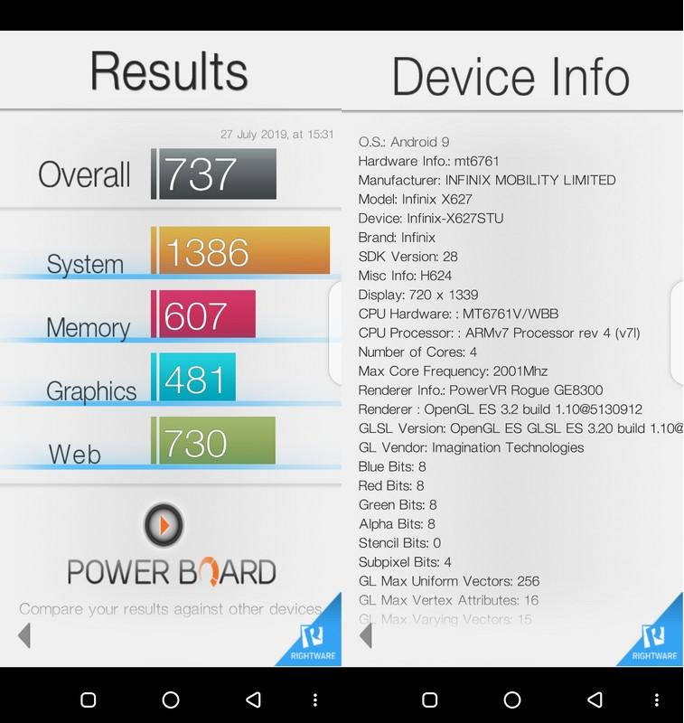 Benchmark Basemark OS II Infinix Smart 3 Plus X627