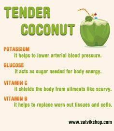 kandungan buah kelapa