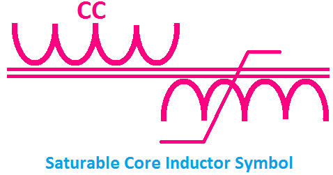 Saturable Core Inductor Symbol, Symbol of Saturable Core Inductor