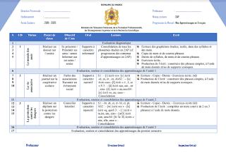 التوزيع السنوي المستوى الثالث ابتدائي فرنسية  وفق المنهاج الجديد شتنبر 2019