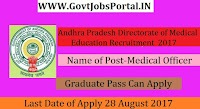 Andhra Pradesh Directorate of Medical Education Recruitment 2017 – Medical Officer