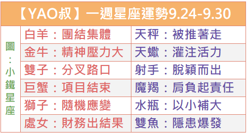 【YAO叔】一週星座運勢2018.9.24-9.30