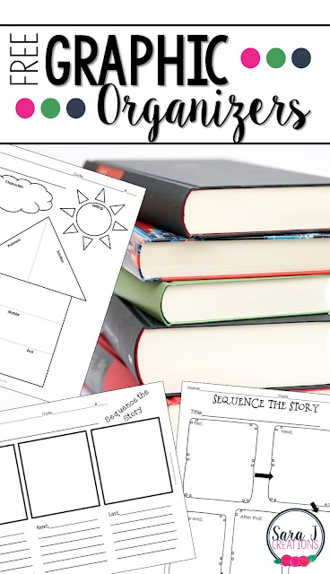Free graphic organizers to use with any fiction text. #graphicorganizers #fiction #literacy #sarajcreations
