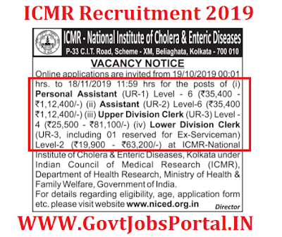 ICMR Recruitment 2019