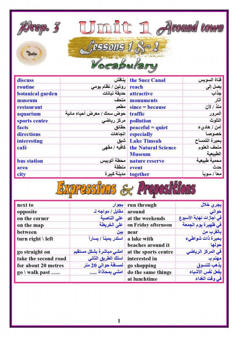 اقوى مذكرة لغة الإنجليزية الصف الثالث الإعدادى الترم الأول 2022 مستر محمد صلاح
