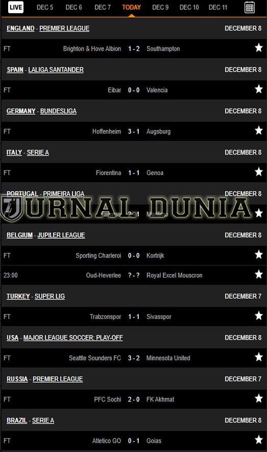 Hasil Pertandingan Sepakbola Tadi Malam, Senin Tgl 07 - 08 Desember 2020