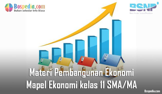 Materi Pembangunan Ekonomi Mapel Ekonomi kelas 11 SMA/MA