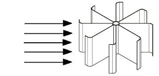 Prinsip Kerja Turbin Air