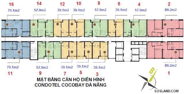 Mặt bằng Condotel CoCoBay Đà Nẵng Resort