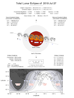 Schemat przebiegu zjawiska. W tym zaćmieniu Księżyc przejdzie przez centrum strefy cienia ziemskiego, co w połączeniu z lipcowym apogeum (najmniejsze rozmiary kątowe w miesiącu) sprawi, że jego tarcza będzie maksymalnie długo przebywać w strefie cieniowego zaćmienia całkowitego. Credit: NASA