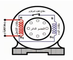 توصيل محرك الطور المشطور