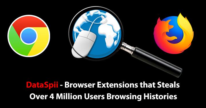 Extensões dos navegadores Chrome e do Firefox