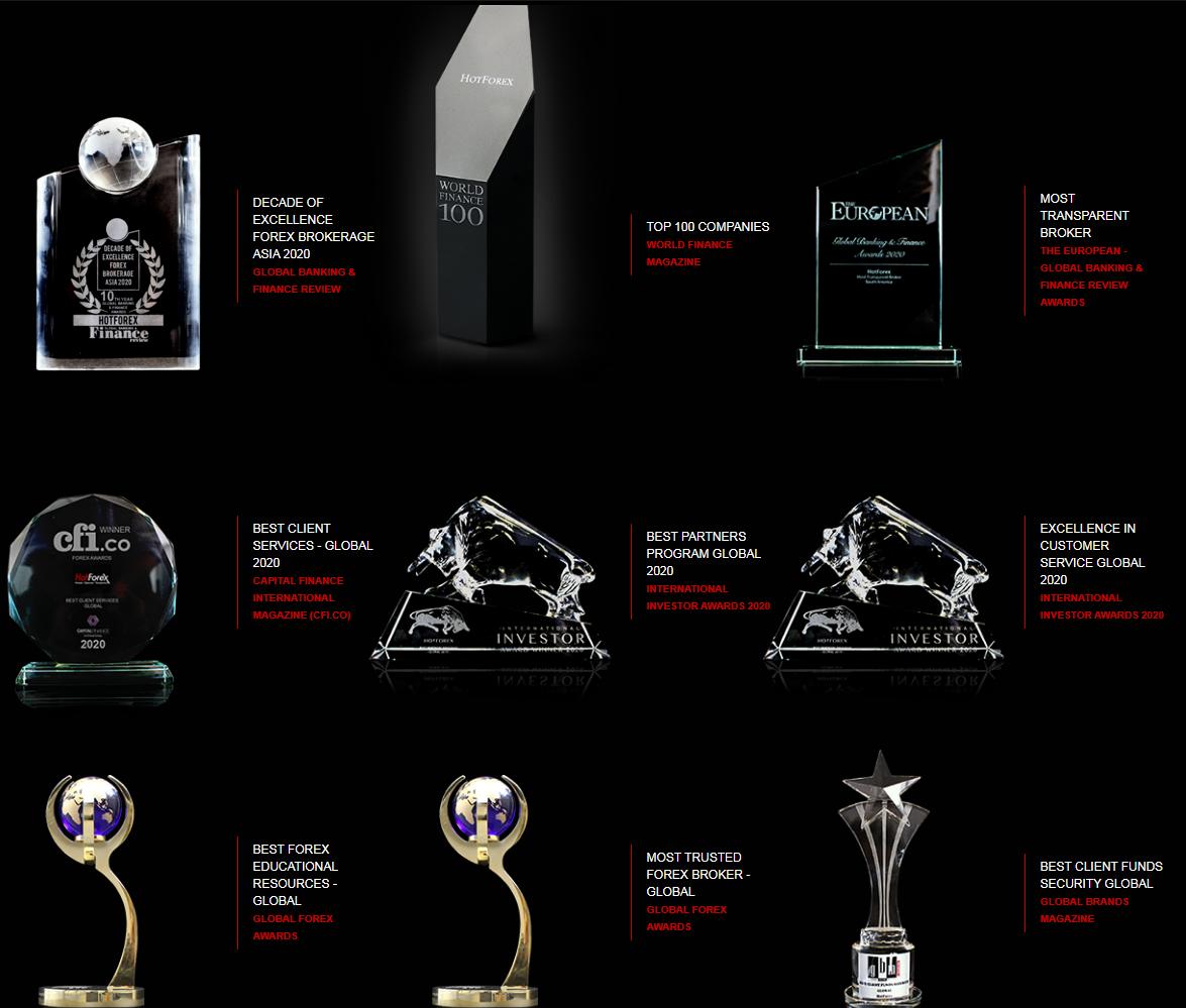 HF Markets Group Awards