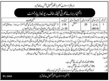 Latest Jobs 2021 for Patwari in Hafiz Abad Revenue Department