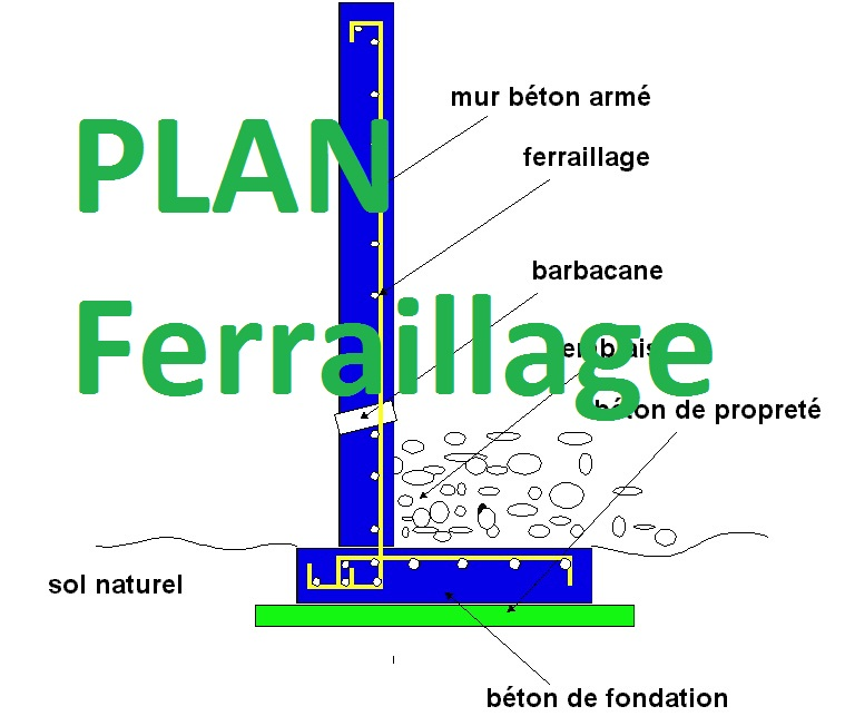 Préférence Exemple plan de ferraillage d'un mur de soutenement dwg | Outils  QE13