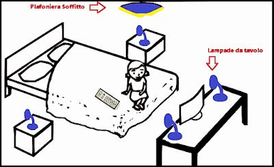 lampade-per-video